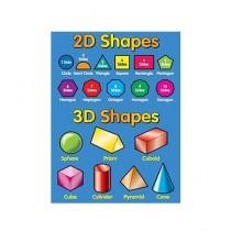 Kharedloustad A4 Size Learning Wall Sticker (0138)