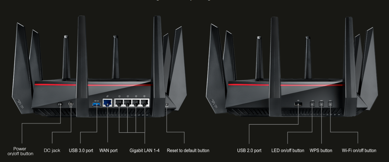 64f70827ac Asus Tri Band Gaming Router Price in Pakistan
