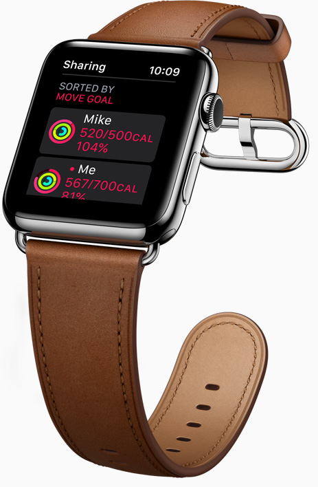 Apple Iwatch Series 2 42mm Price In Pakistan Buy Apple Iwatch