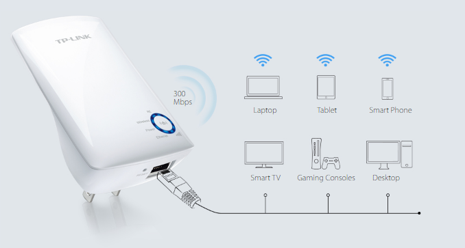 Tp Link 300mbps Universal Wi