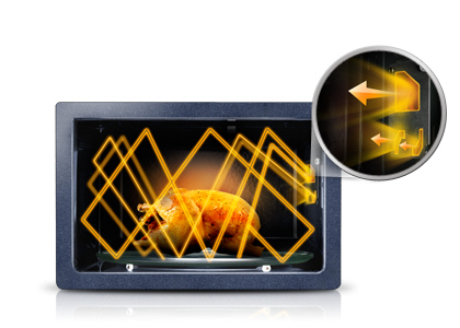 Samsung Shine Grill Microwave Oven Price In Pakistan Buy