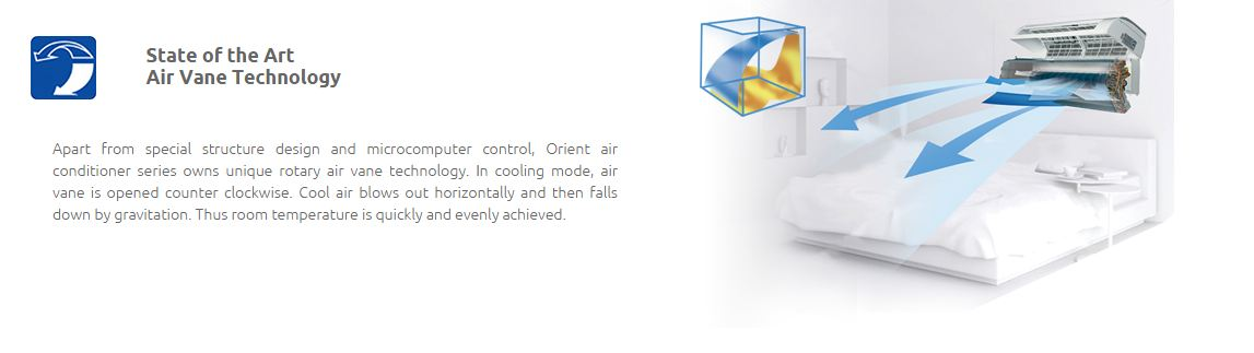 Orient Split Air Conditioner OS-24 MF04