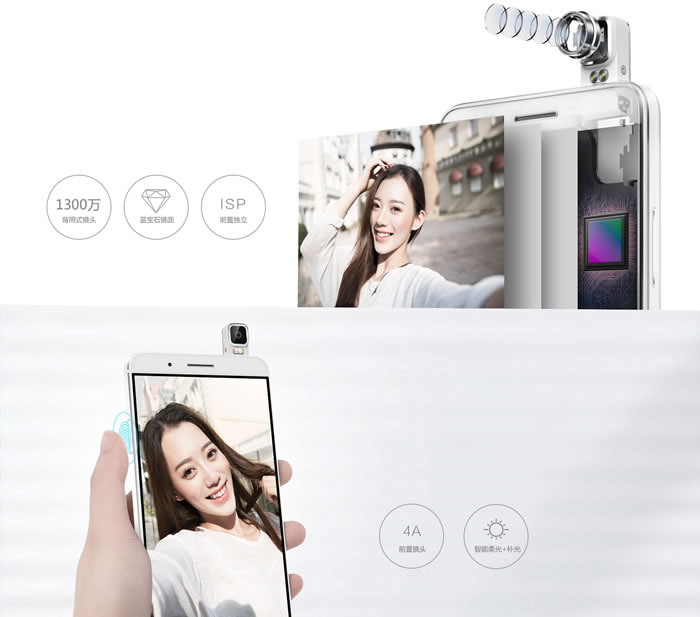 Huawei Honor 7i 4G 32GB Dual Sim White  Selfie has never been so exciting